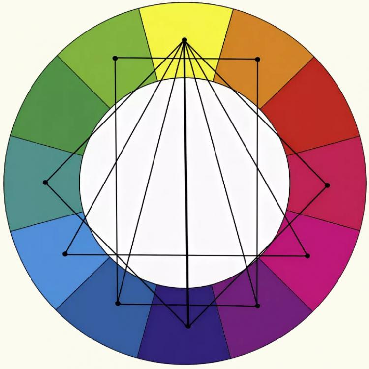 {htmlspecialchars(Учимся сочетать цвета)}